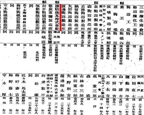 工場通覧・明治37年版.jpg